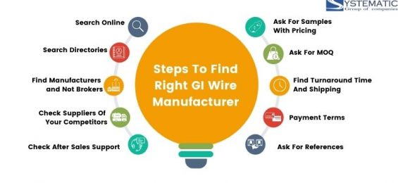 gi wire manufacturer in india steps
